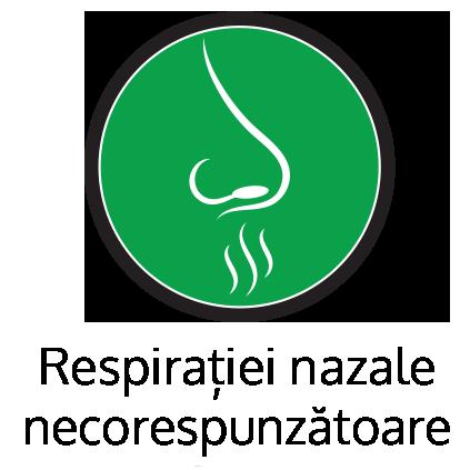 GeloRevoice - Cauza unei probleme respiratorii - Respiratii nazale necorespunzatoare